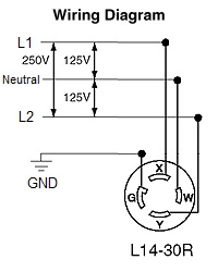 l14 30 wiring diagram l14 30 wiring diagram schematic 125/250v 30a nema l14-30r locking connector [l14-30r] - $19.50 : auberins.com, temperature ... #10