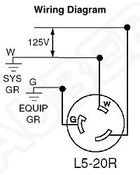 l5 20r wiring free vehicle wiring diagrams u2022 rh addone tw l5-20r wiring diagram L5- 20R